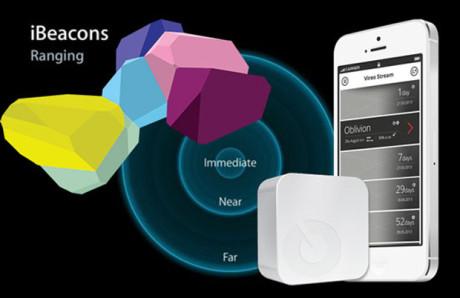 Apparater med iBeacon kan avgjøre hvor langt de er fra hverandre.