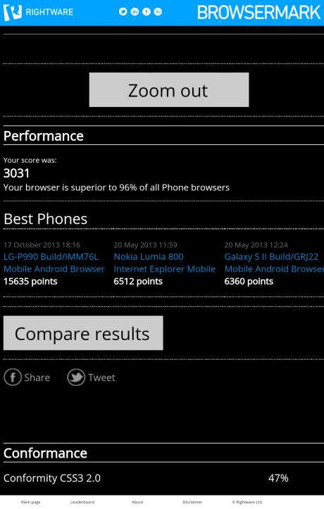 LG-Nexus-5-browsermark