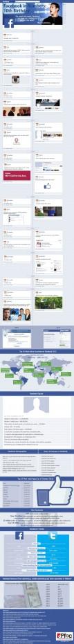 facebook-infographic