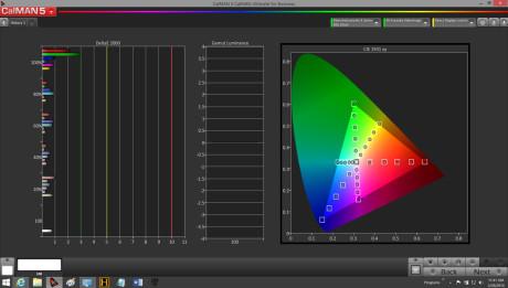 Ser vi bort i fra at rødt og grønt er litt ute av kurs ved full fargeintensitet, er det lite å utsette på fargerommet DLA-X500 tegner opp.