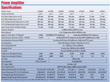 ATI amplifier specifications.pub