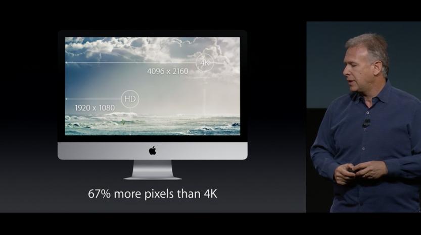 iMac retina 1