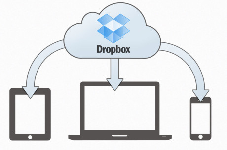 unbound-dropbox-sync