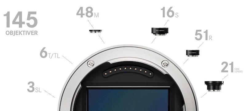 Adapterkart for Leica SL.