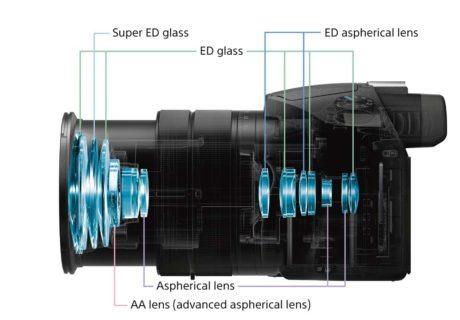 Mange påkostede glasselementer har gitt kameraet fremragende ytelse. (Foto: Produsenten)