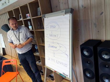 - Vi er Amarone! forklarer Anders Ertzeid entusiastisk.