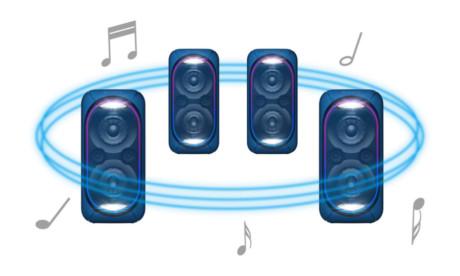 Sony Xtra Bass